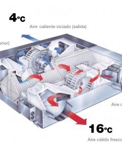 Ventilación y Recuperación de Energia  Lossnay-LGH-F600RX3-E